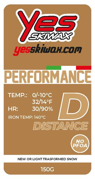 Image de Performance Distance